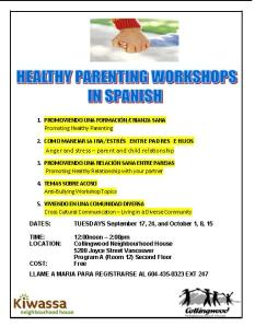 Healthy Parenting Workshops in Spanish